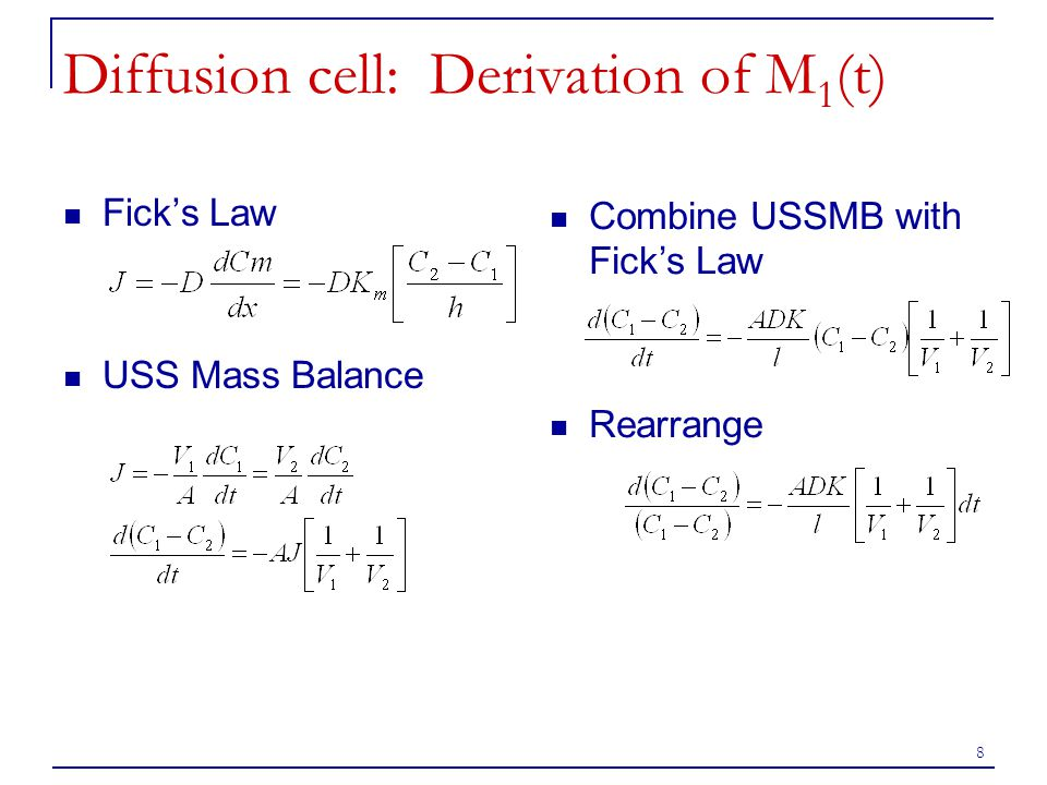 Diffusion cell: Derivation of M1(t)