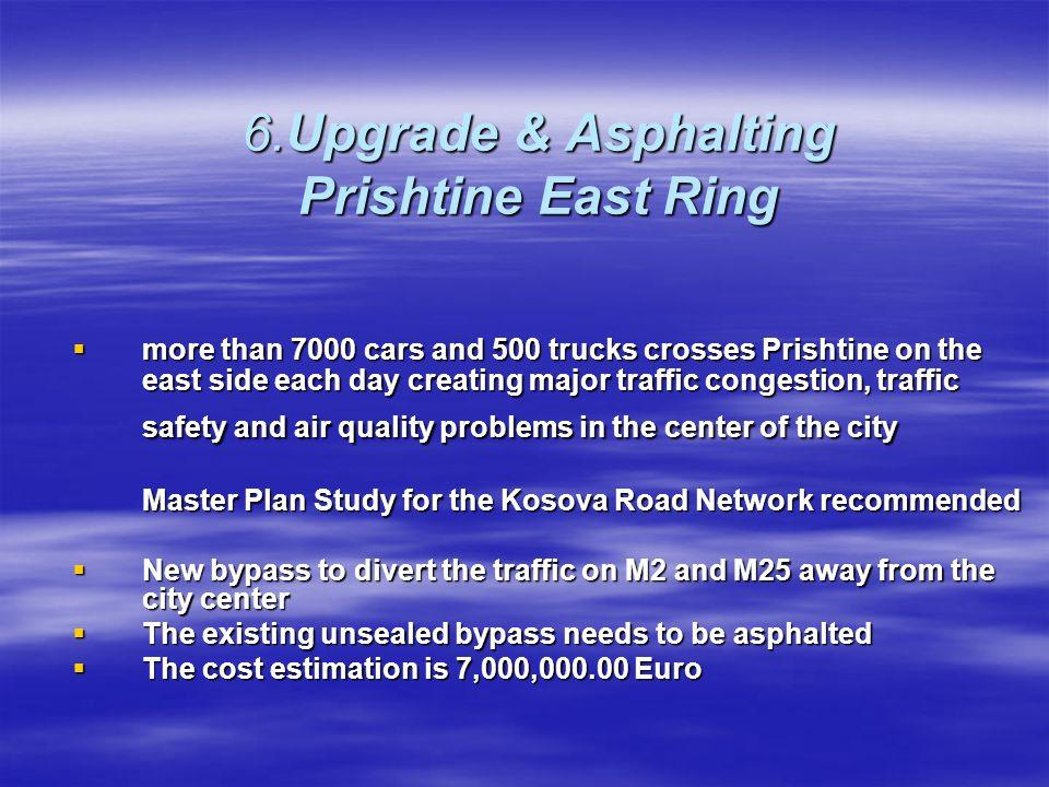6.Upgrade & Asphalting Prishtine East Ring