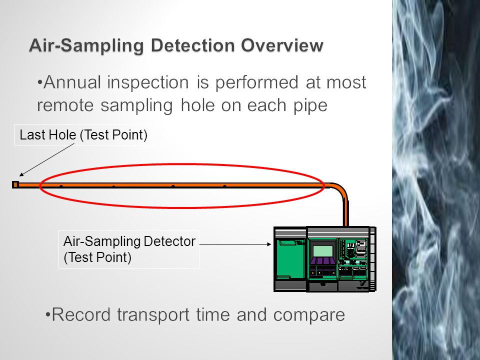 Air-Sampling Detection Overview