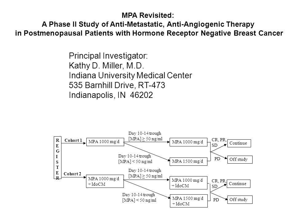 A Phase II Study of Anti-Metastatic, Anti-Angiogenic Therapy