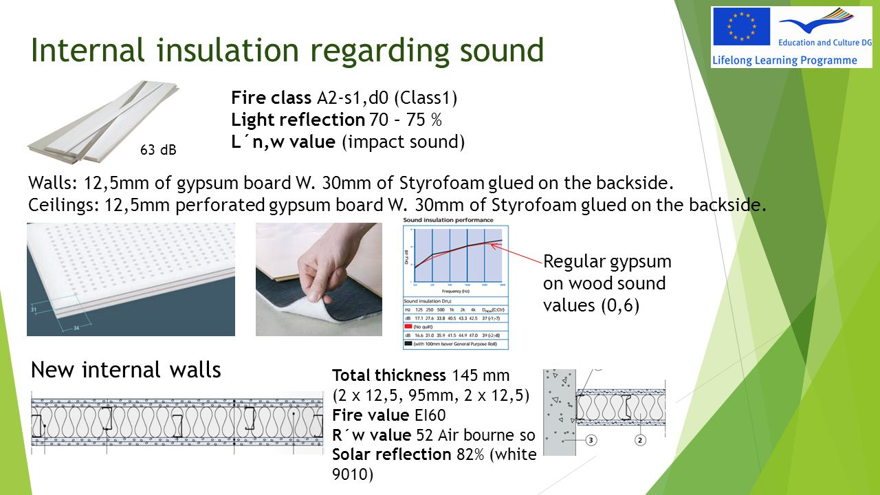 Internal insulation regarding sound