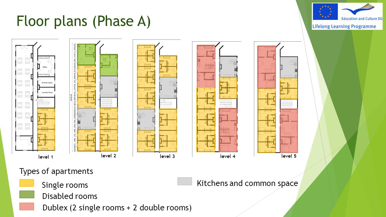 Floor plans (Phase A) Types of apartments Kitchens and common space