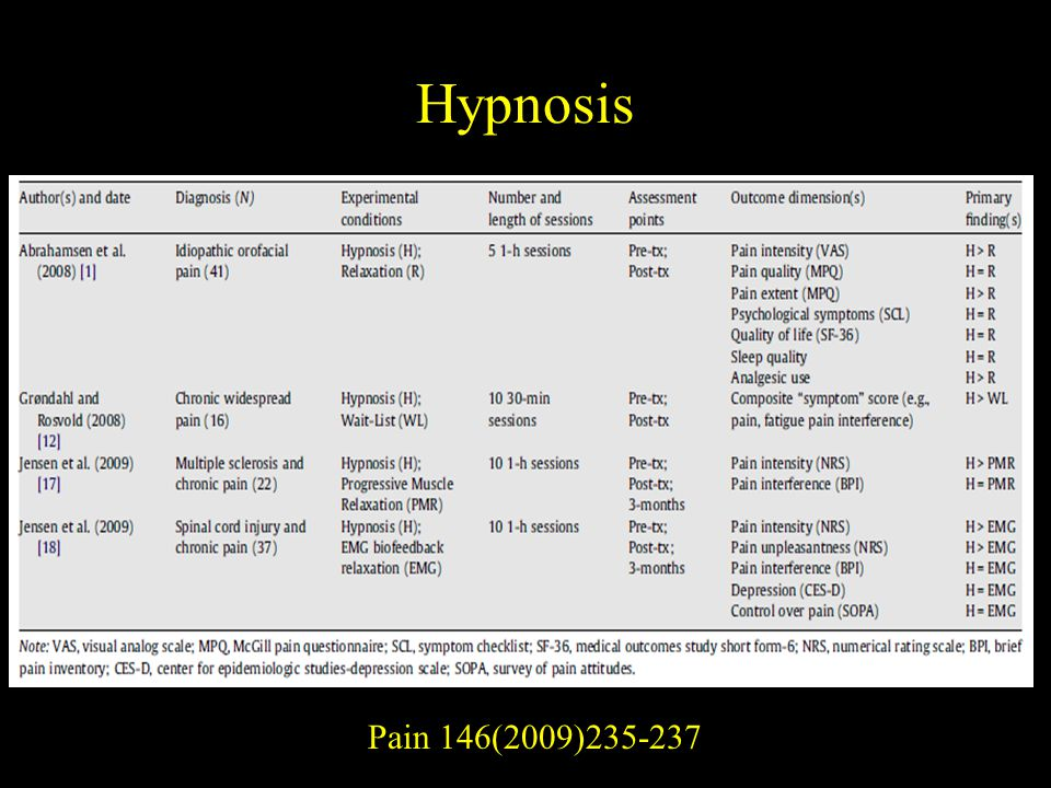 Hypnosis Pain 146(2009)235-237