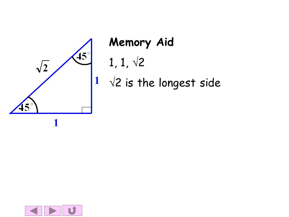 Memory Aid 1, 1, 2 2 is the longest side 1 1
