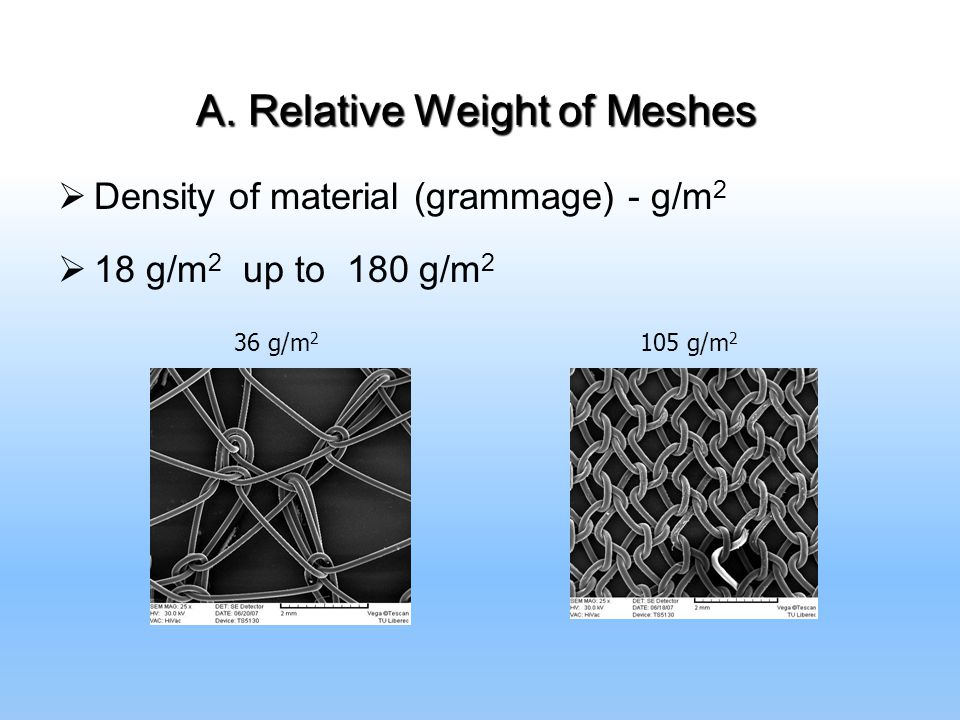 A. Relative Weight of Meshes