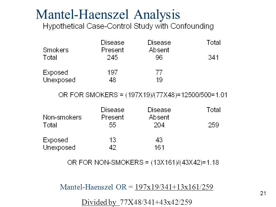 Mantel-Haenszel Analysis