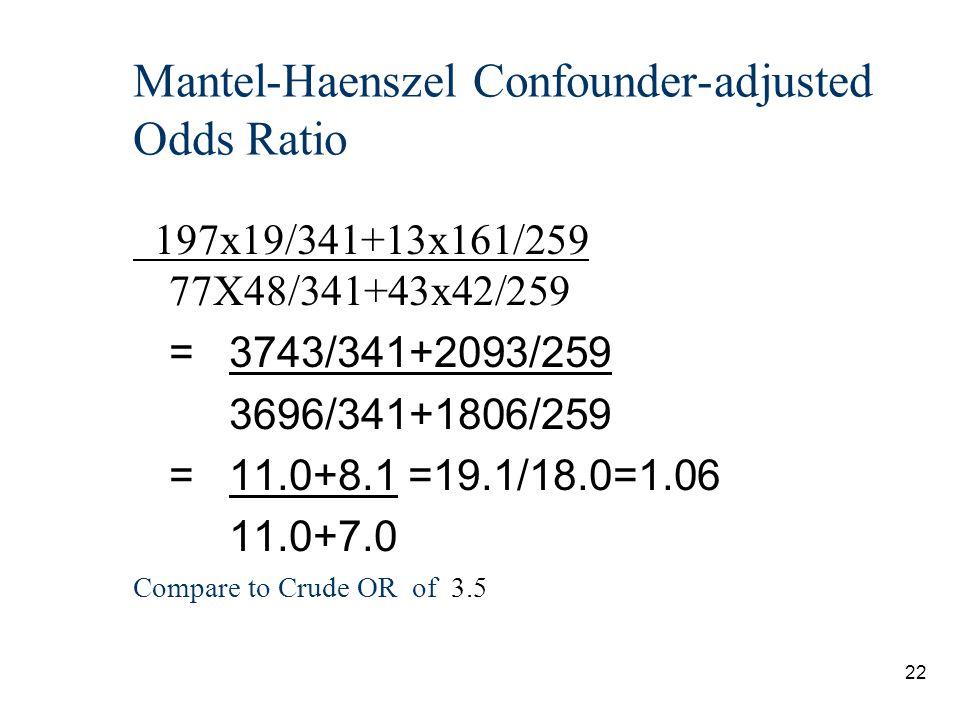 Mantel-Haenszel Confounder-adjusted Odds Ratio