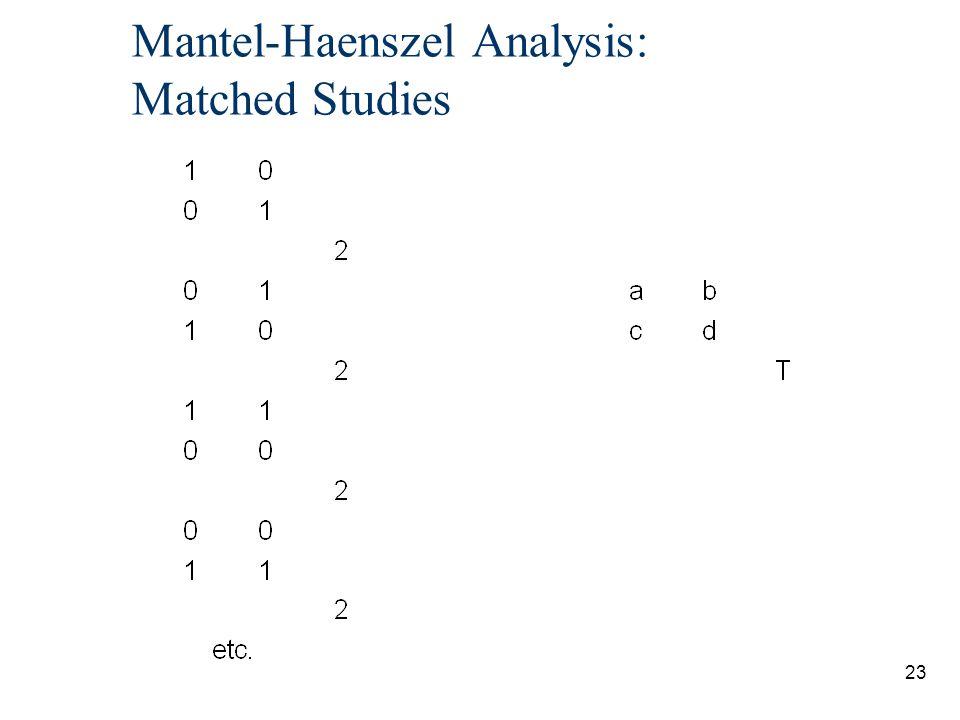 Mantel-Haenszel Analysis: Matched Studies
