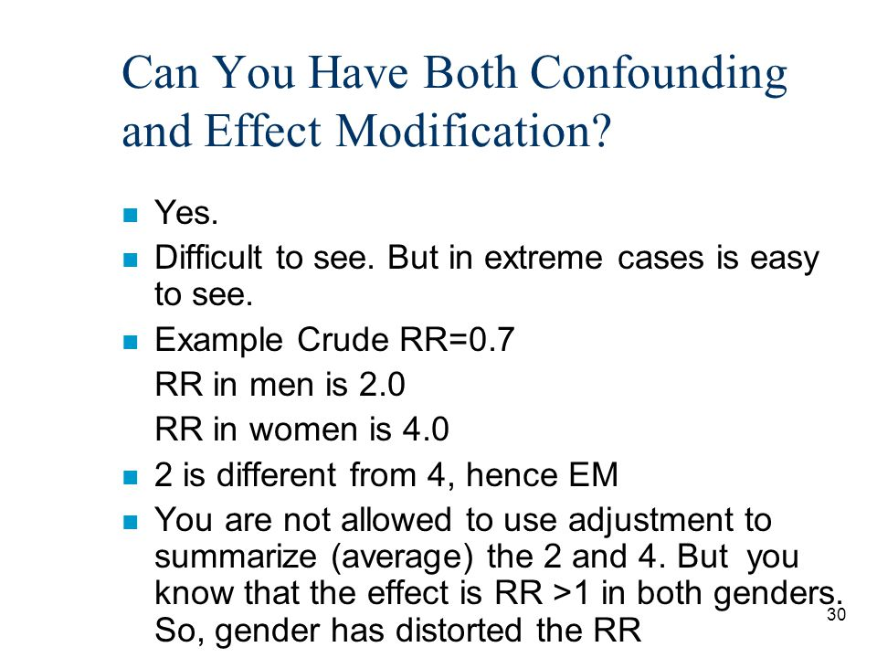 Can You Have Both Confounding and Effect Modification