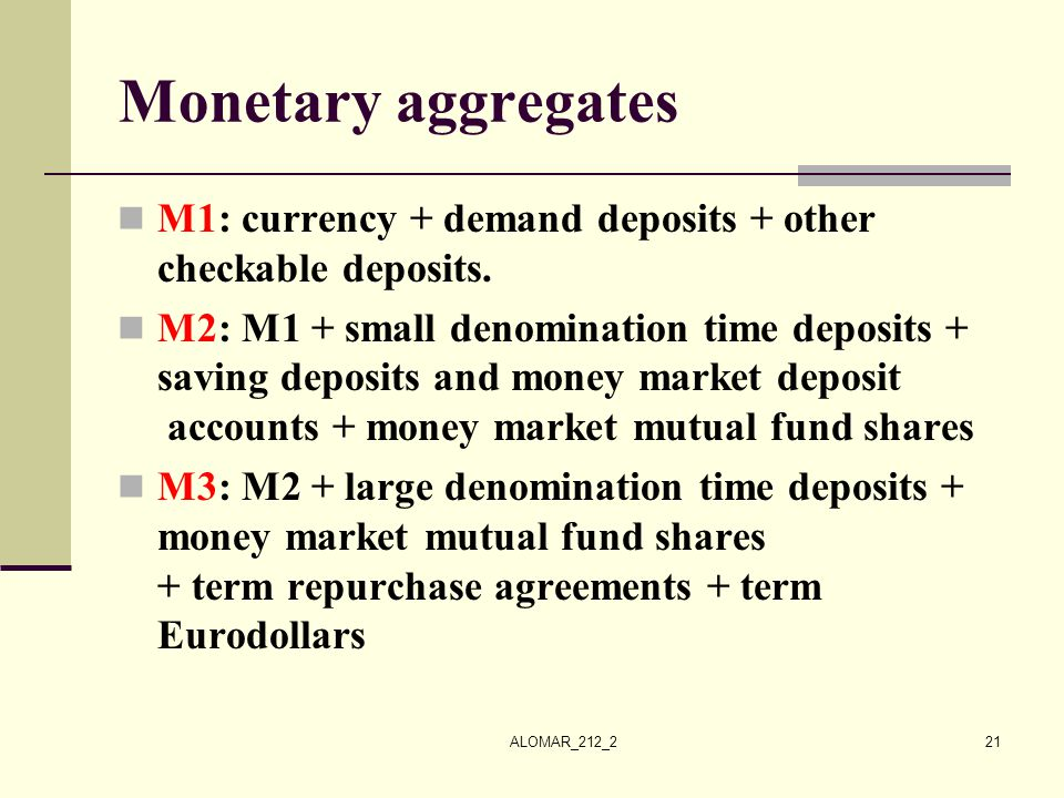Monetary aggregates M1: currency + demand deposits + other checkable deposits.