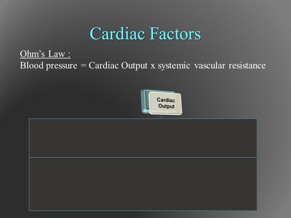Myocardial contractility