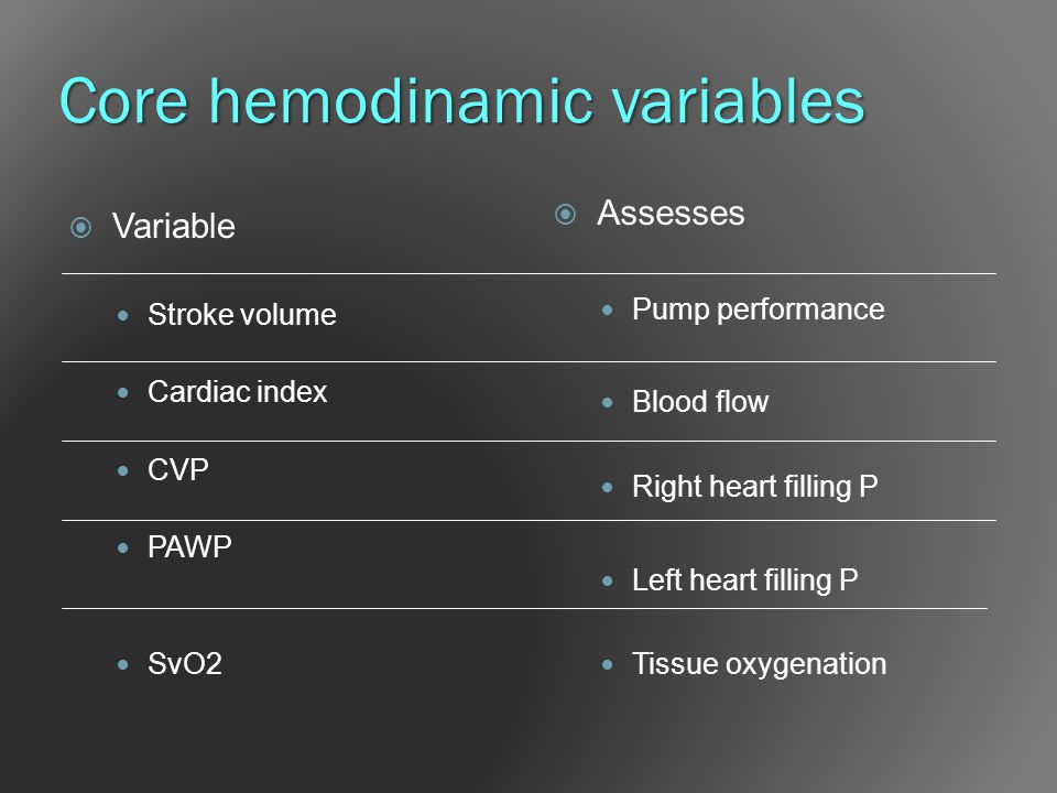 Core hemodinamic variables