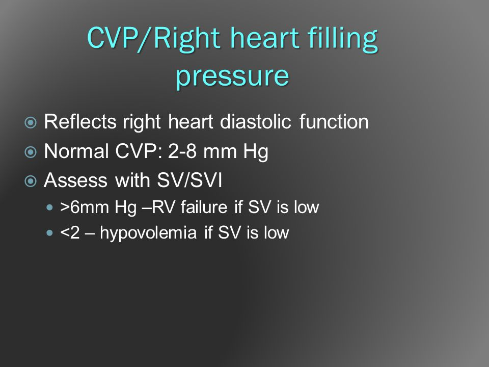 CVP/Right heart filling pressure