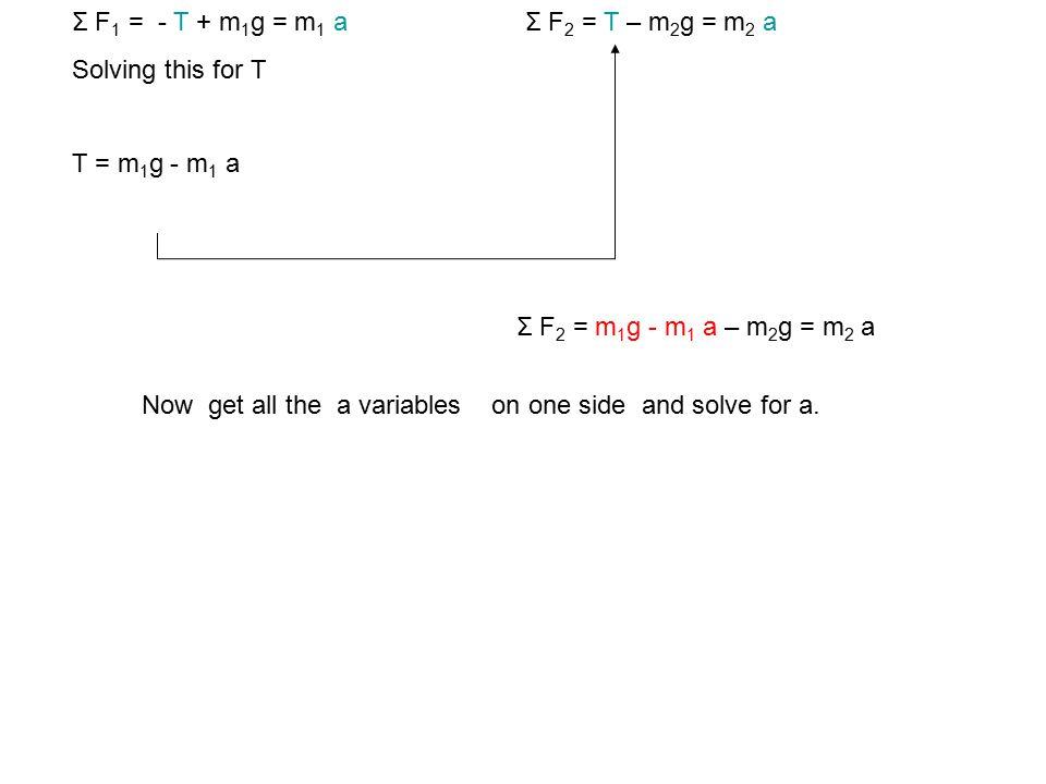 Σ F1 = - T + m1g = m1 a Solving this for T. T = m1g - m1 a. Σ F2 = T – m2g = m2 a. Σ F2 = m1g - m1 a – m2g = m2 a.