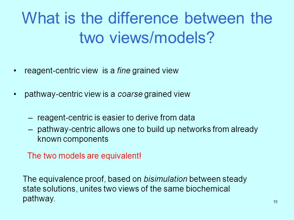 What is the difference between the two views/models