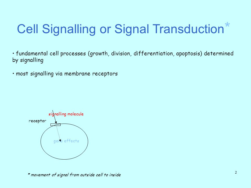 Cell Signalling or Signal Transduction*