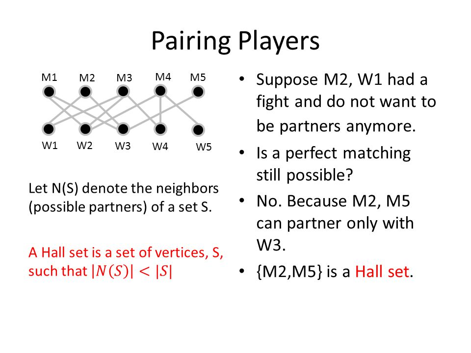Pairing Players M1. M2. M3. M4. M5. Suppose M2, W1 had a fight and do not want to be partners anymore.