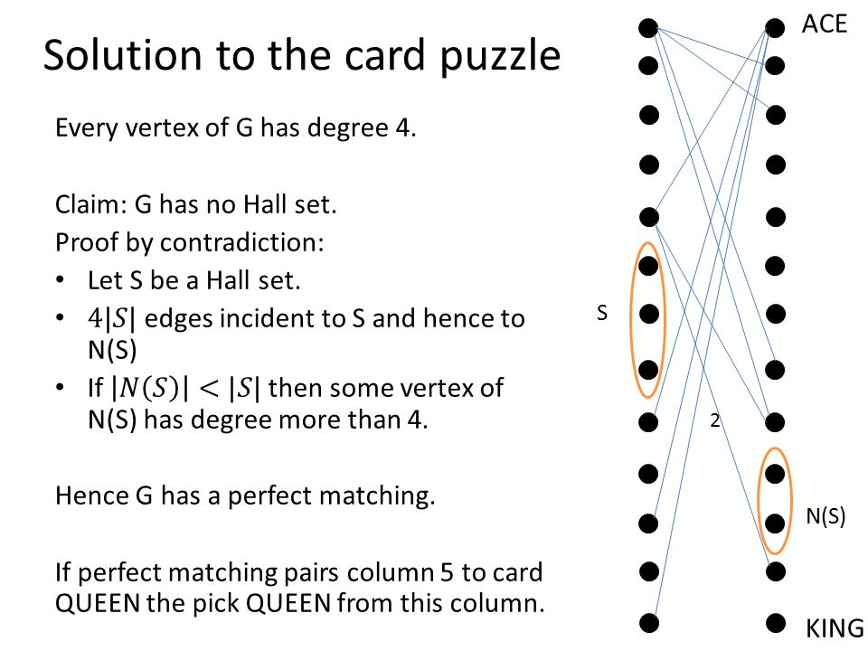 Solution to the card puzzle