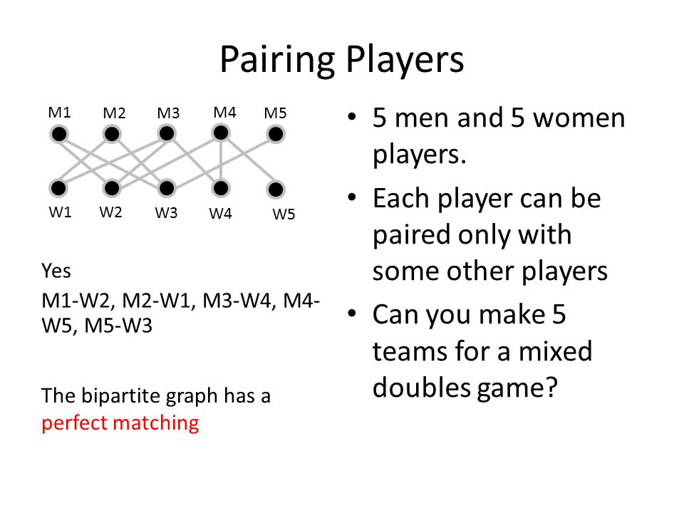 Pairing Players 5 men and 5 women players.