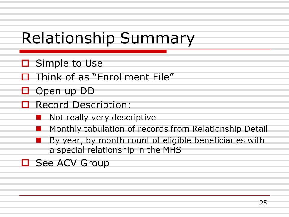 Relationship Summary Simple to Use Think of as Enrollment File