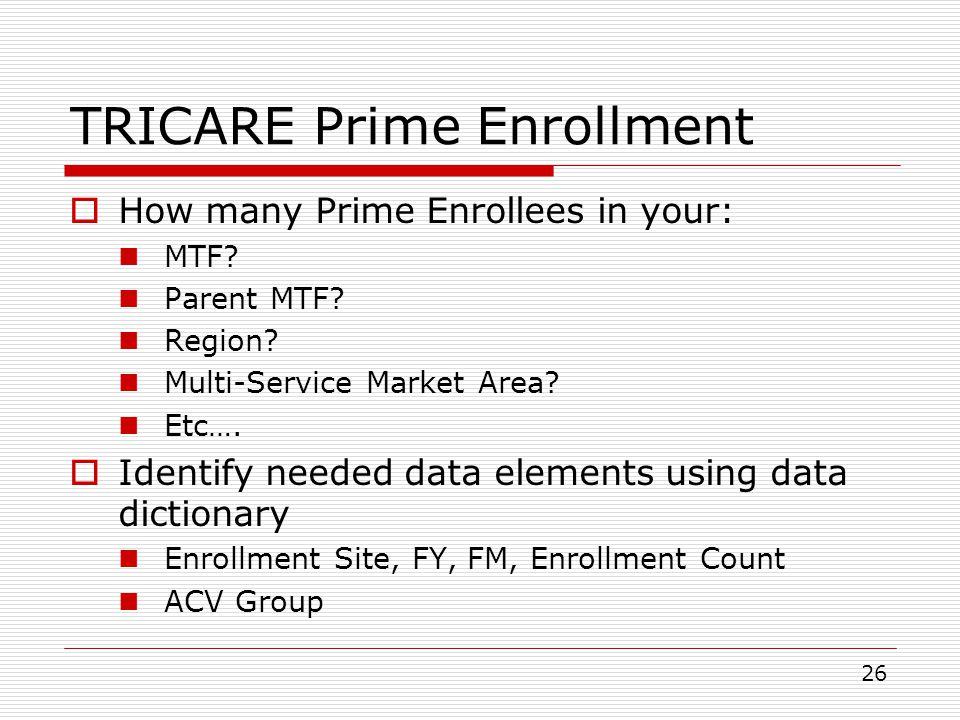 TRICARE Prime Enrollment