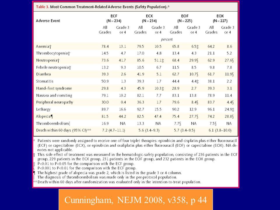 Cunningham, NEJM 2008, v358, p 44