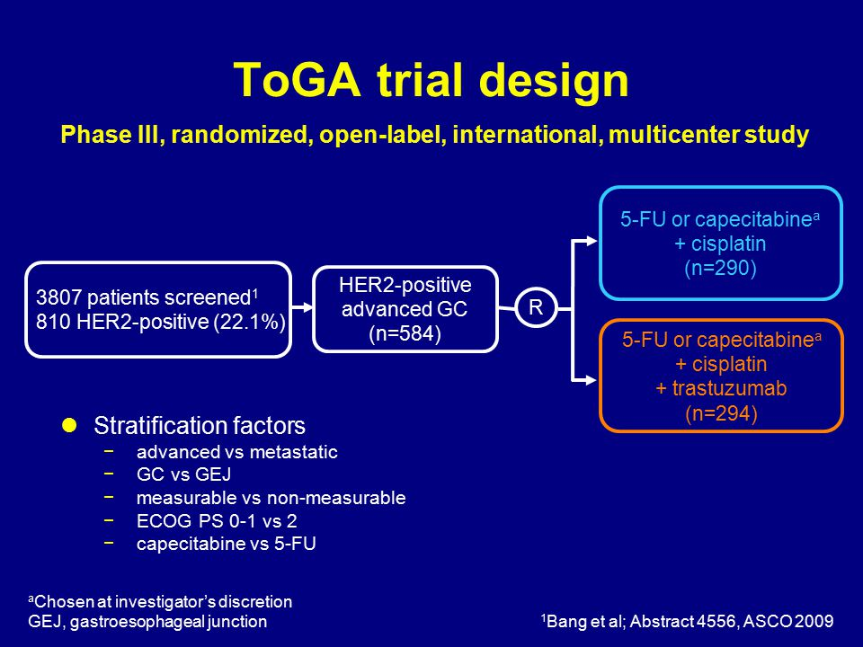 ToGA trial design Phase III, randomized, open-label, international, multicenter study. 5-FU or capecitabinea + cisplatin.