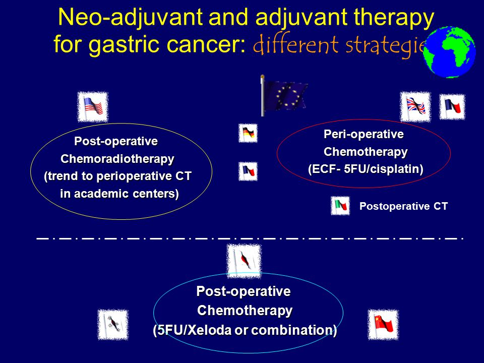 (trend to perioperative CT (5FU/Xeloda or combination)