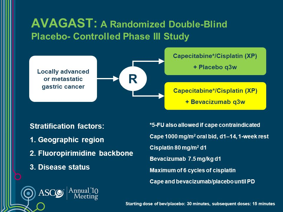 AVAGAST: A Randomized Double-Blind Placebo- Controlled Phase III Study