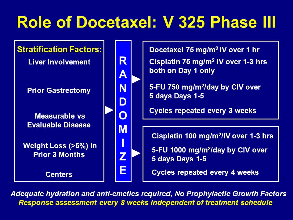 Role of Docetaxel: V 325 Phase III