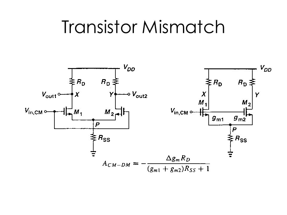 Transistor Mismatch