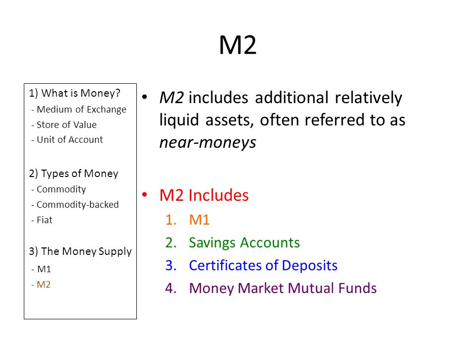 M2 1) What is Money - Medium of Exchange. - Store of Value. - Unit of Account. 2) Types of Money.