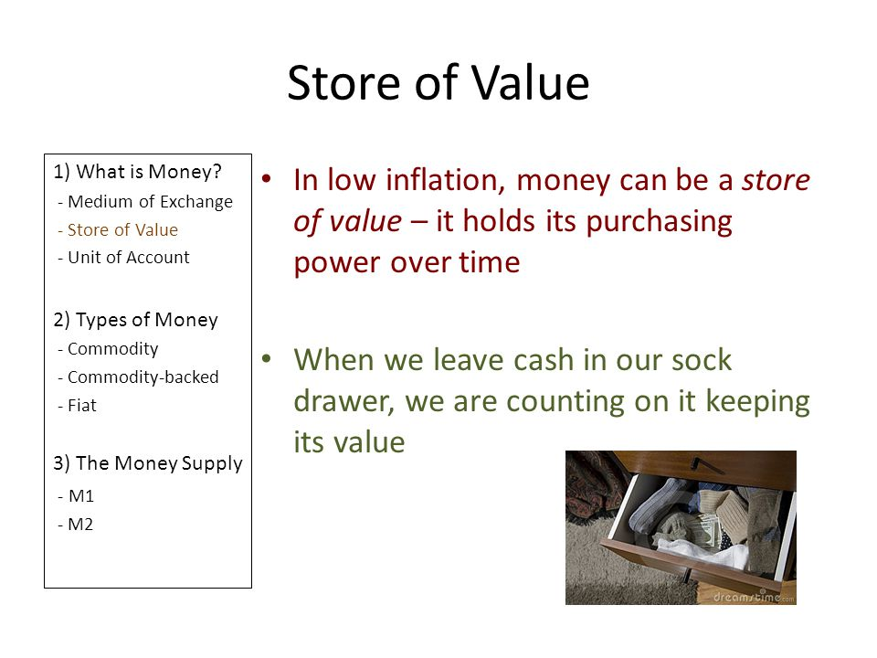 Store of Value 1) What is Money - Medium of Exchange. - Store of Value. - Unit of Account. 2) Types of Money.