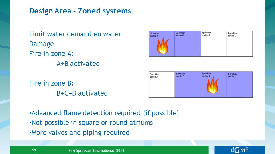 Design Area - Zoned systems
