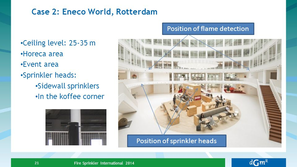 Case 2: Eneco World, Rotterdam