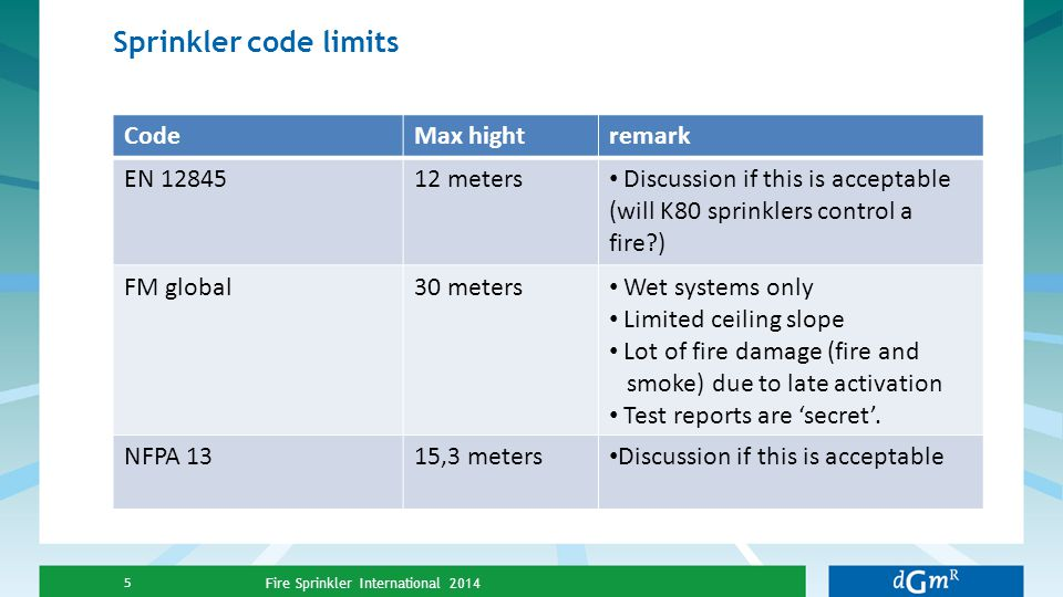 Sprinkler code limits Code Max hight remark EN 12845 12 meters