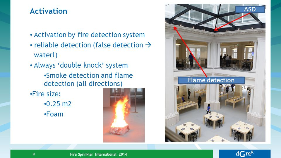Activation ASD Activation by fire detection system