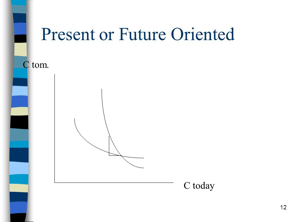 Present or Future Oriented