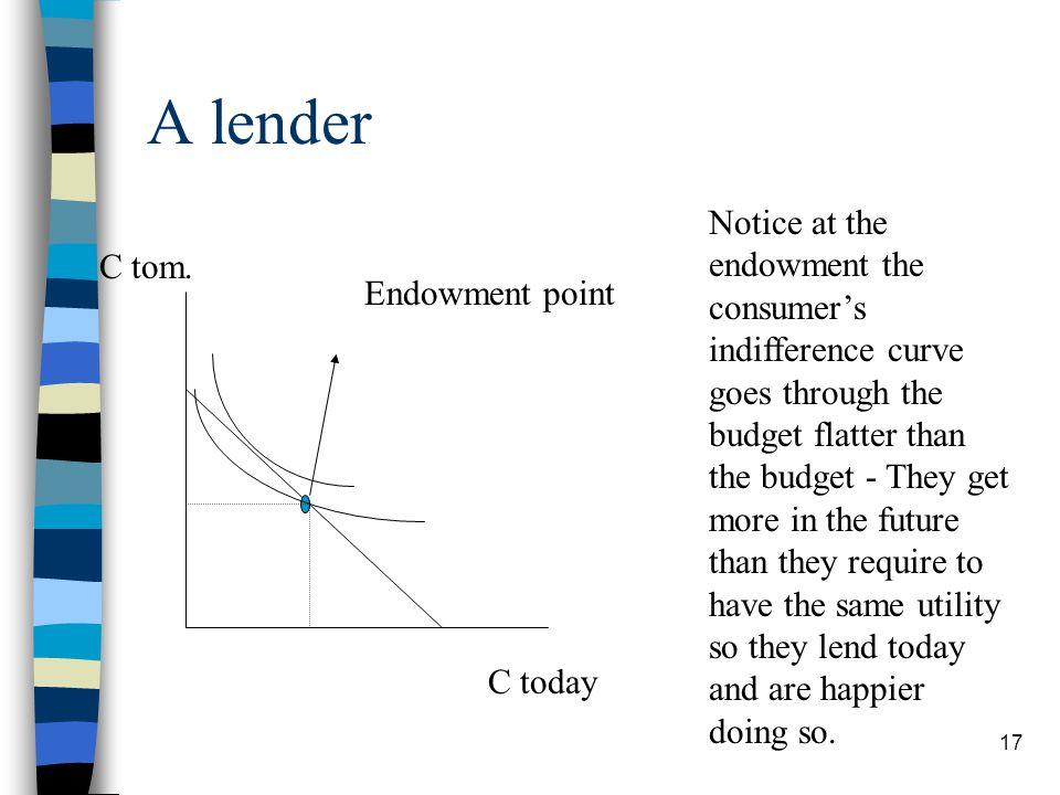 A lender