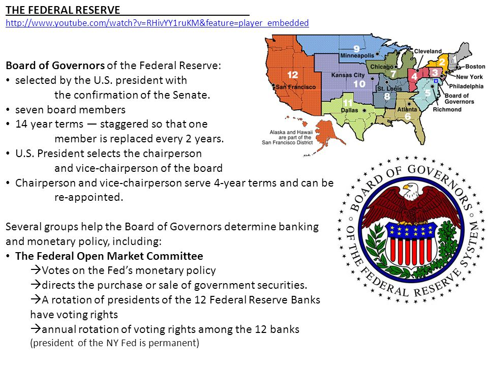 Board of Governors of the Federal Reserve: