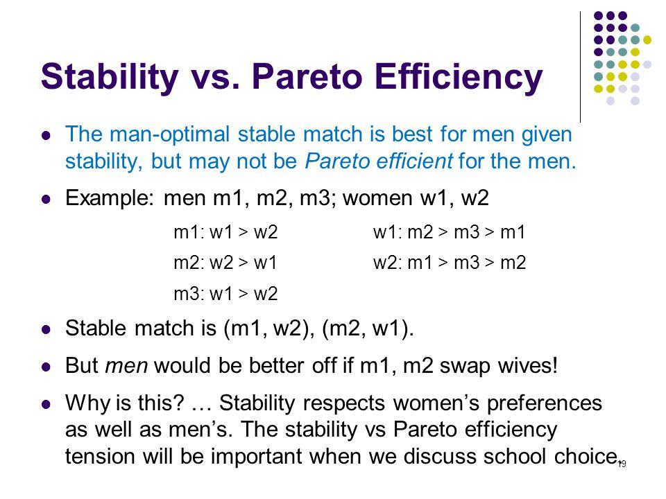 Stability vs. Pareto Efficiency