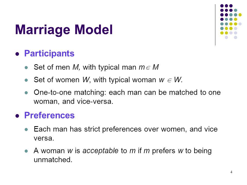 Marriage Model Participants Preferences