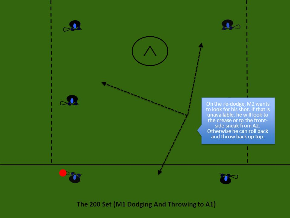 The 200 Set (M1 Dodging And Throwing to A1)