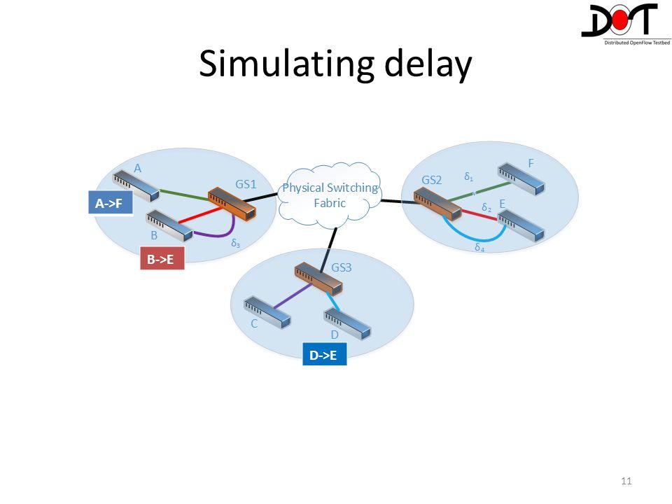 Simulating delay A->F B->E D->E