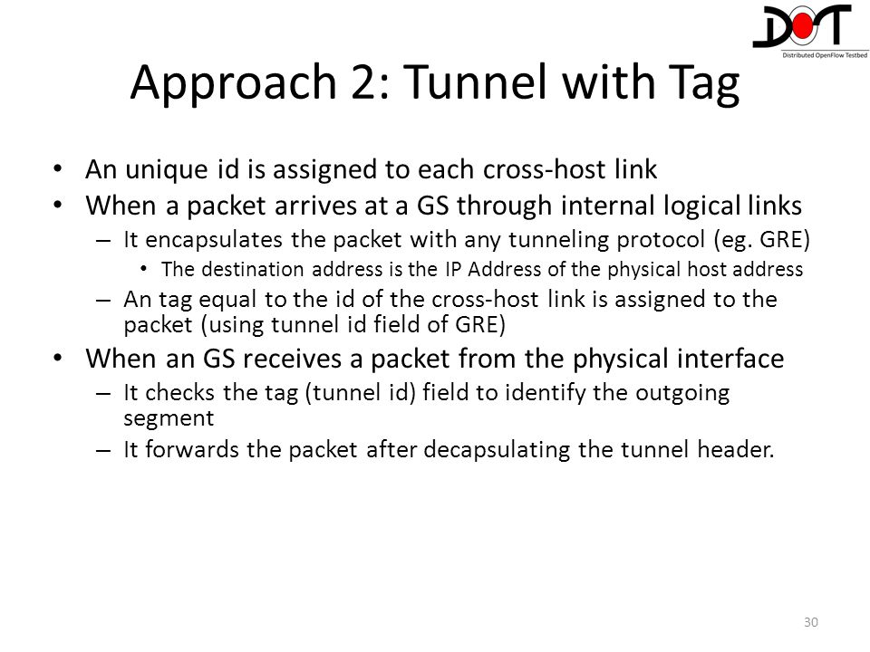 Approach 2: Tunnel with Tag