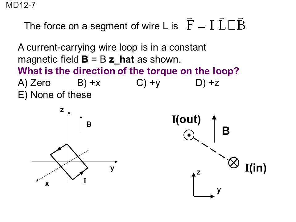 The force on a segment of wire L is