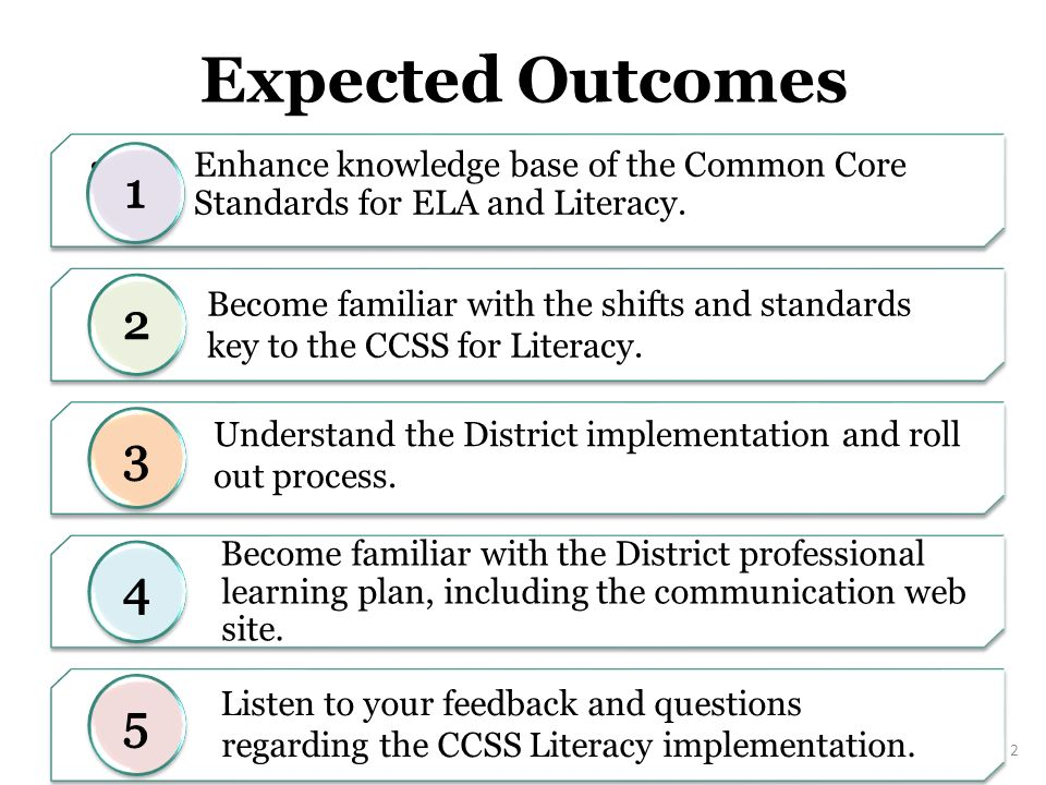 Expected OutcomesEnhance knowledge base of the Common Core Standards for ELA and Literacy. 1.