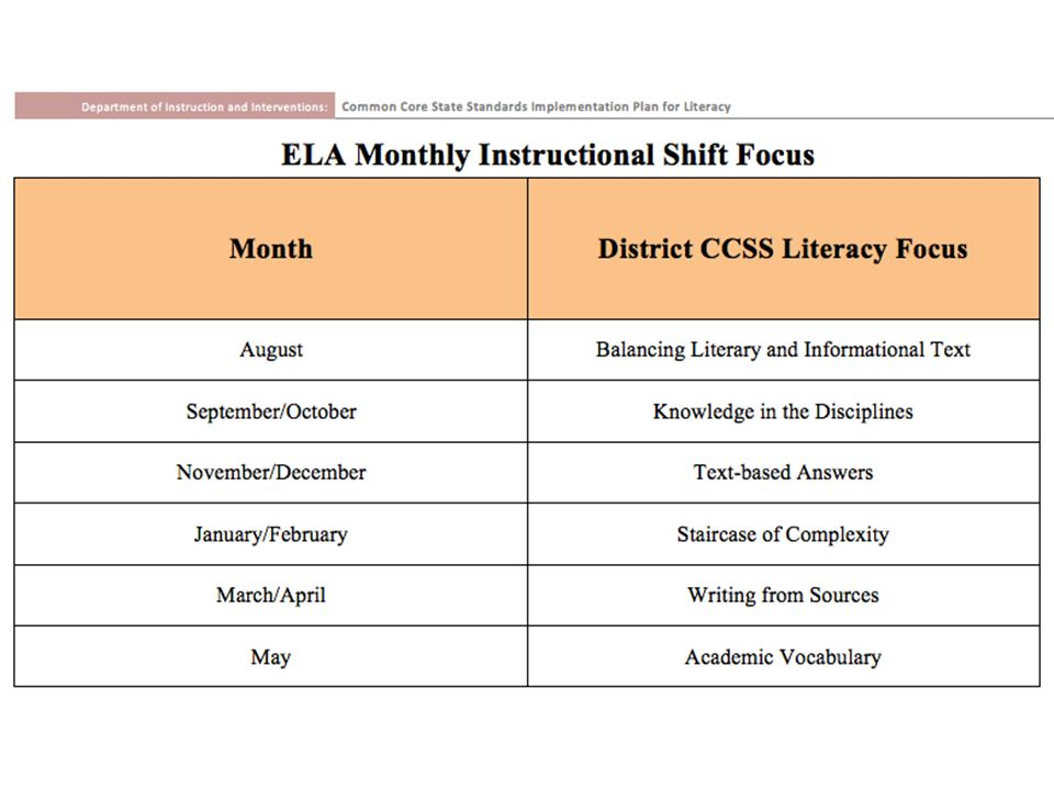 In your handouts we have provided you a month by month calendar for the shift that will be the focus for professional learning.