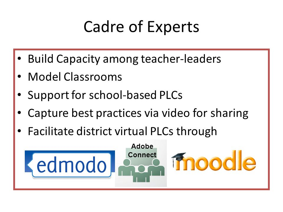 Cadre of Experts Build Capacity among teacher-leaders Model Classrooms