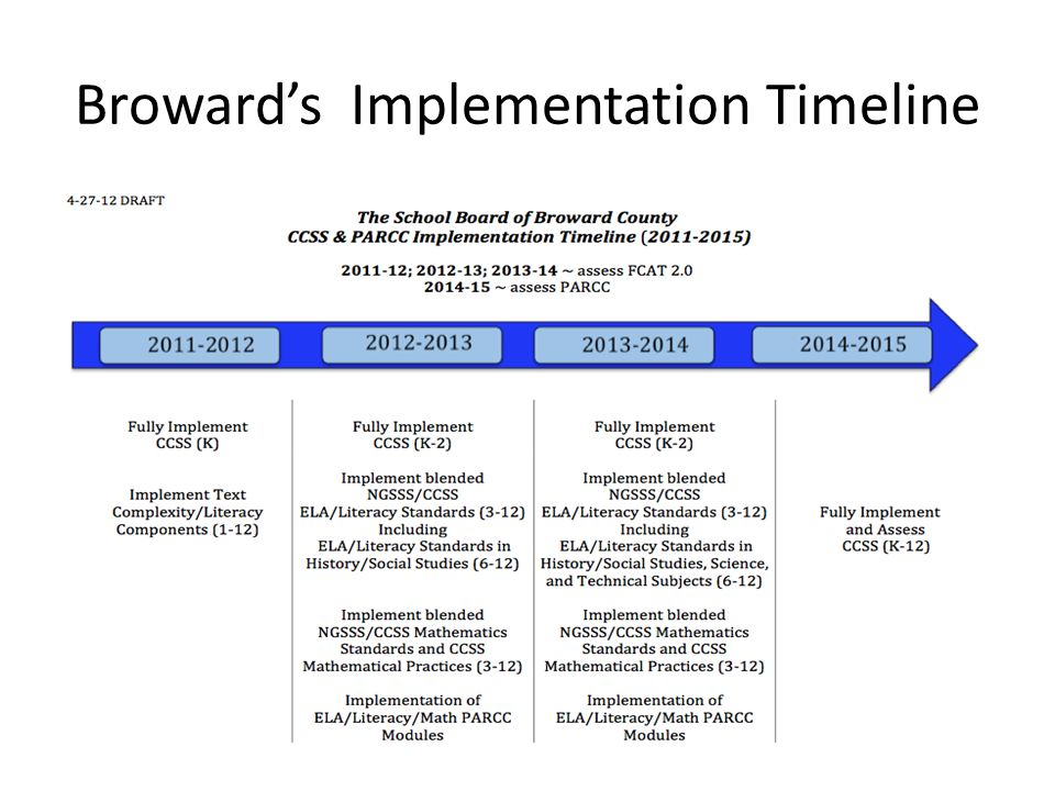Broward's Implementation Timeline